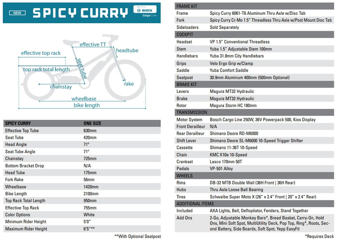 Spicy curry tech specs
