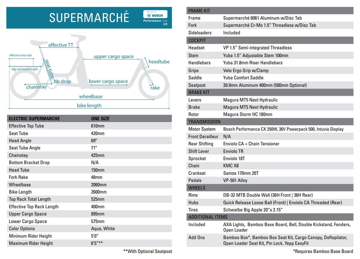 Electric supermarché tech specs