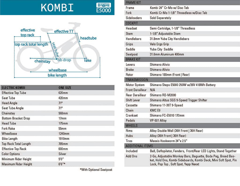 Electric Kombi Tech specs US 2021